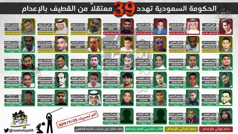 39 معتقلًا تعسفيًا من أبناء القطيف يواجهون خطر الإعدام