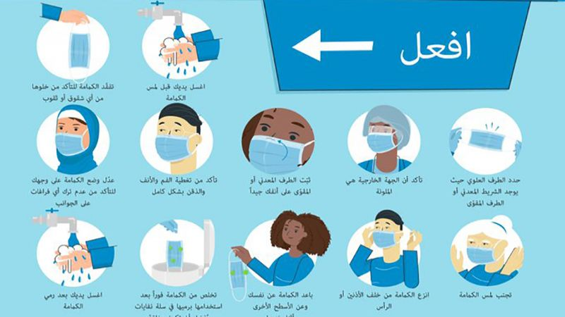 بعد إجبار المواطنين على ارتدائها .. تحذيرات من الصحة العالمية بشأن الكمامة