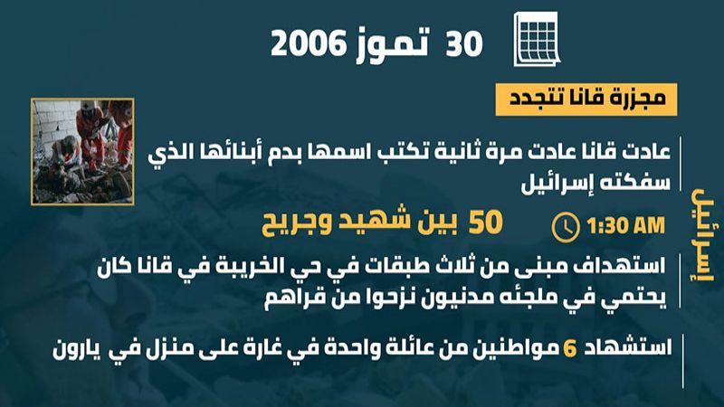 انفوغراف يوميات حرب تموز: 30 تموز 2006.. مجزرة قانا الثانية