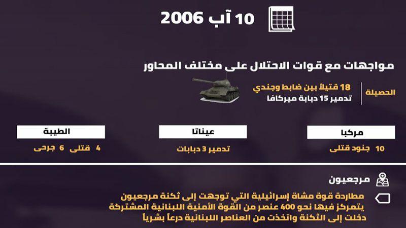 10 آب 2006.. ملاحم بطولية للمقاومين وشاي في مرجعيون