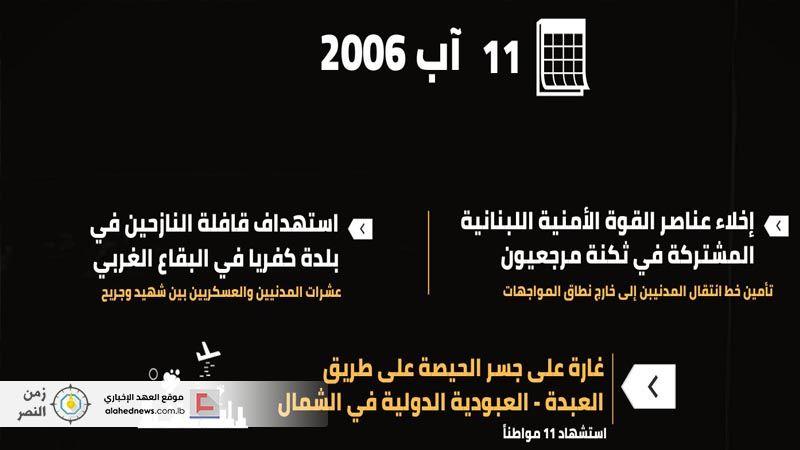 انفوغراف يوميات عدوان تموز..11 آب 2006