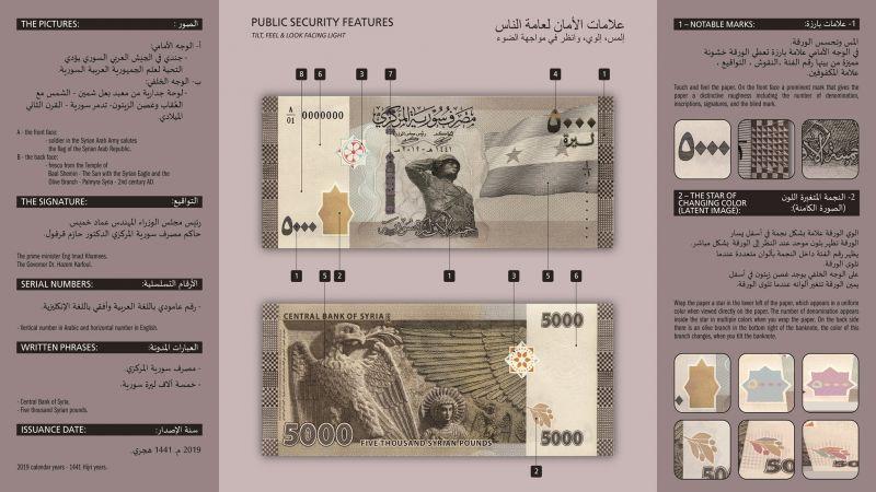 بعد طرح فئة الخمسة آلاف ليرة السورية.. لا مخاوف من التضخم