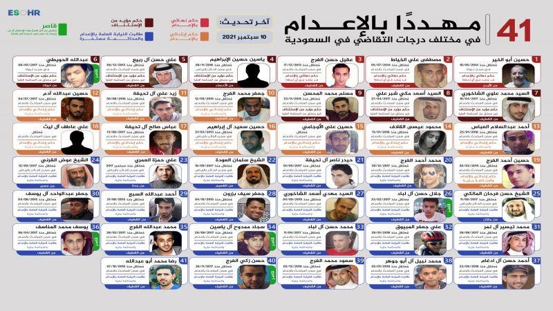 41 معتقلًا سعوديًا معرّضون للإعدام