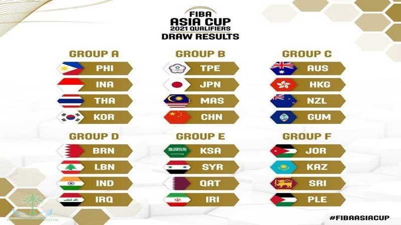 قرعة سهلة للمنتخب اللبناني في تصفيات كأس آسيا لكرة السلة 2021